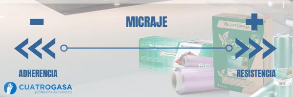 El micraje del papel film PVC